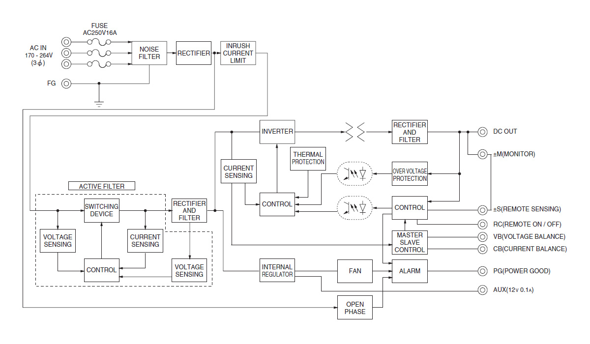 Cheap Ac Current Measurement Circuit Schematic