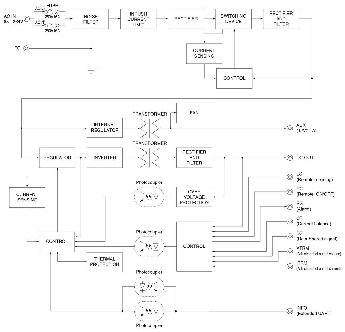 Pca600fproduct Infocosel Co Ltd Parallel Circuit Diagram 4th Grade Block